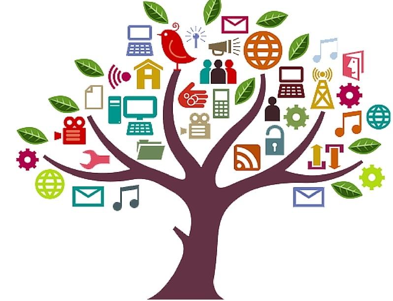 marketing digital es la necesidad de la hora