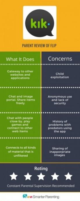 Kik sexting websites