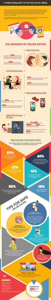 Crazy facts about online dating