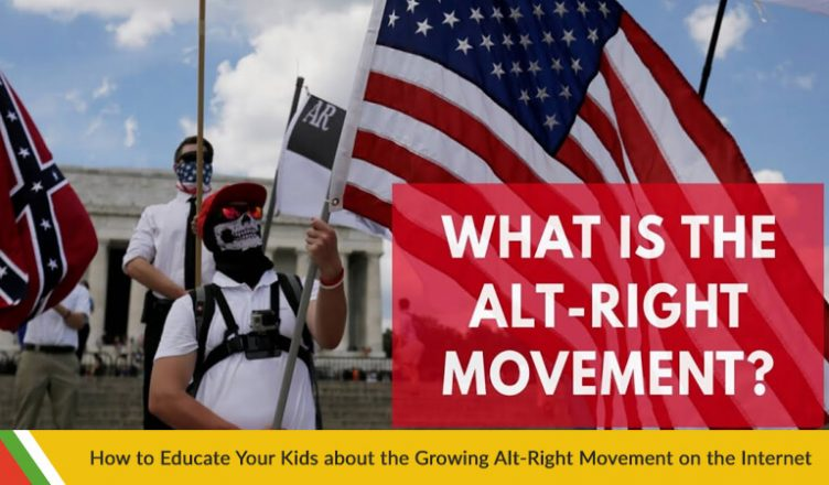 Alt-Right Movement