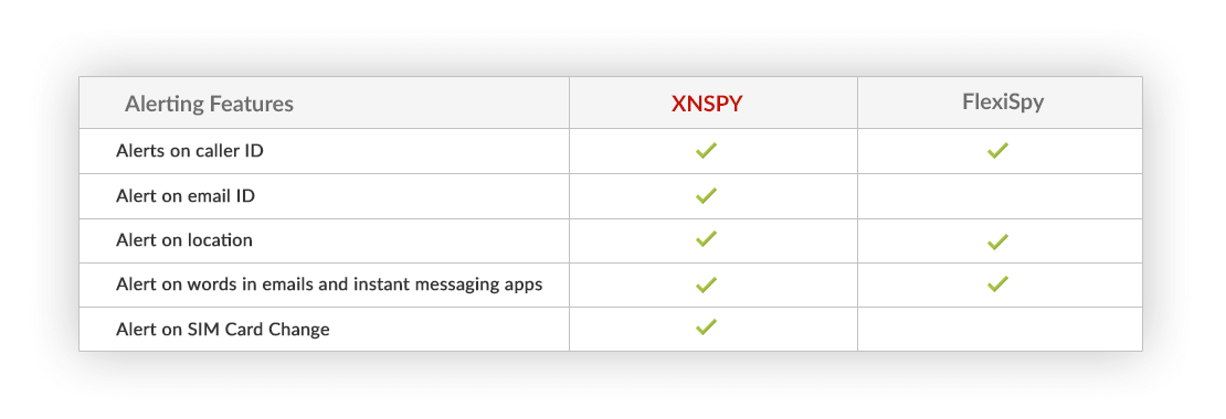 xnspy vs flexi table